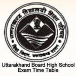 Uttarakhand Board 12th Scheme